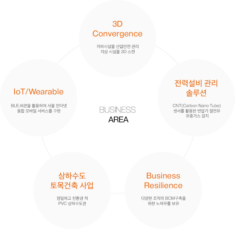 chahoo-infogram-img01-1